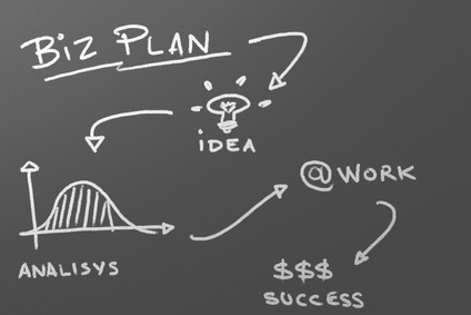 Tools That Will Help You Plan For The Business Of Your Dreams | 15 ...